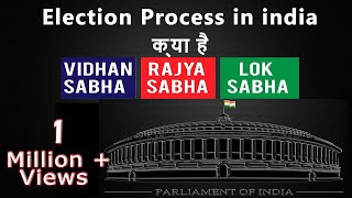 Election Process in india | Types of Elections | Hindi