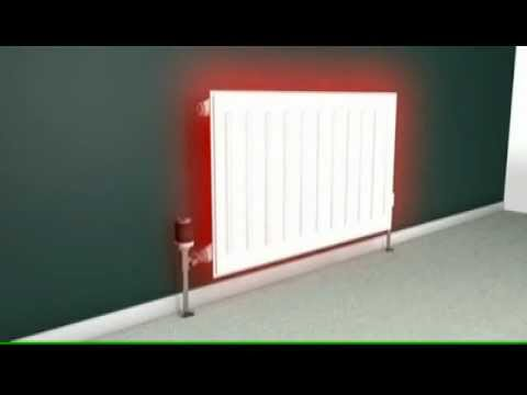 Pannelli per riscaldamento
