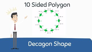 Decagon Shape | Polygon Shape |