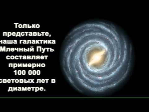 Земля и ее место во вселенной