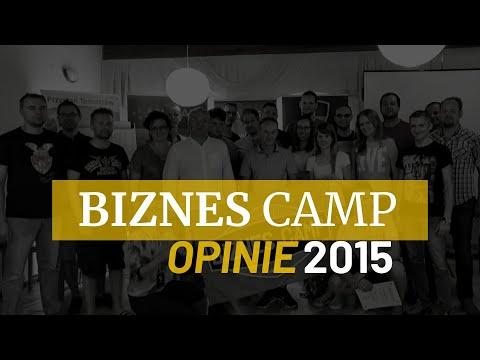 Rozwojowe Wakacje - Biznes Camp   ASBiRO