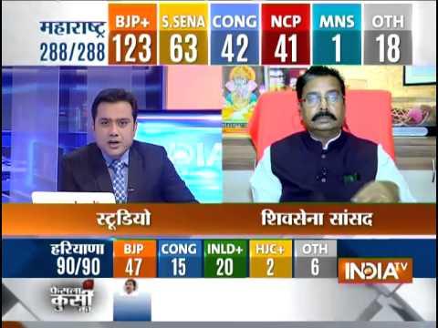 India TV speaks Exclusively speaks with Shiv Sena Leader Gajanan...
