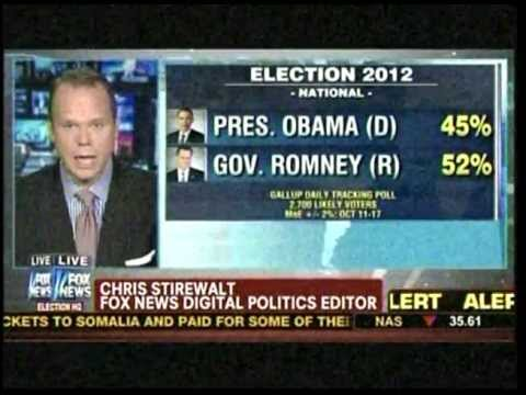 Gallup National Poll: Romney 52% Obama 45% - The Relevance of the Poll is Discussed (10/18/12)