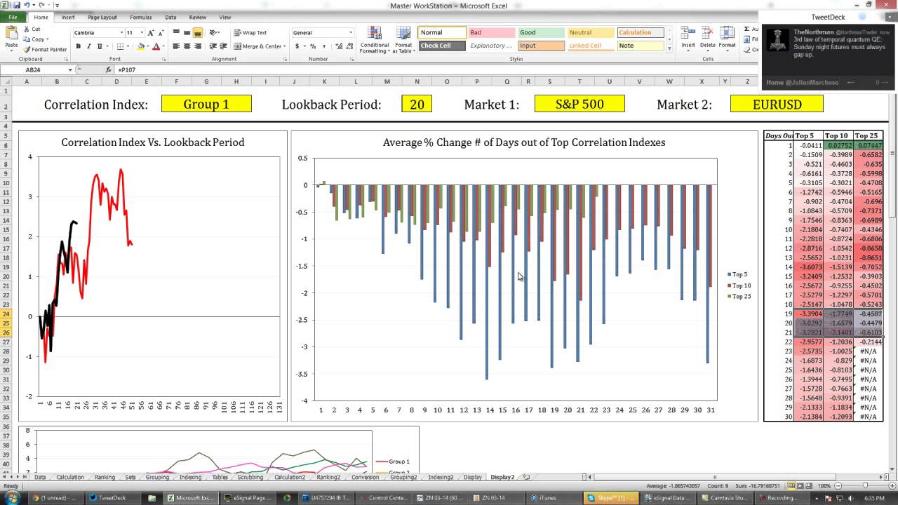 Beat the market with Gann square of 9 Calculator