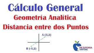Distancia entre dos puntos - Geometria Analítica - Video 090