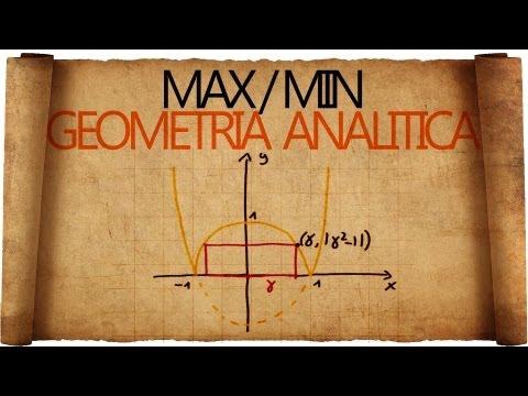Problema di Massimo e Minimo di Geometria Analitica