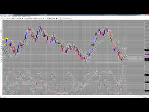 Emini Live Trading CFRN 4/25/13 Russell 2000 +17, Nat Gas +16, Crude +5, Gold +13