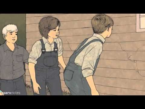 tkm chapter 16 long analysis To kill a mockingbird – sentence summary student survival guide chapter 1 the reader is introduced to the narrator, scout, who describes her family's history and her town.