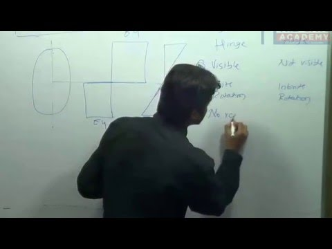 Steelstructure Lec 2- Interactive Online Classroom Training by THE GATE ACADEMY