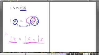 高校物理解説講義:「電流が磁場から受ける力」講義12