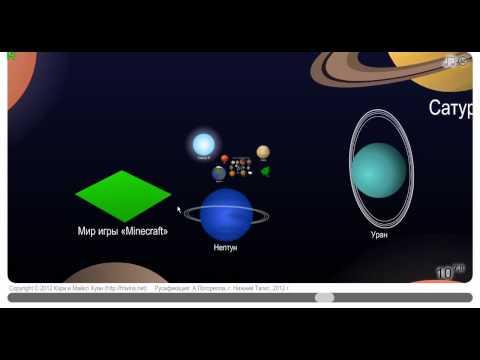 от Планковской длины до размера видимой Вселенной