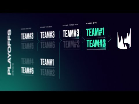 The 2019 #LEC Format Explained!