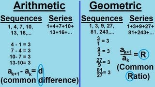 Algebra - Sequences And Series (1 of 6) An Introduction