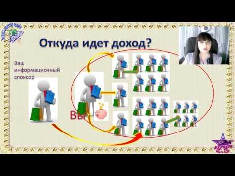 Автособеседование Илона Сухорукова