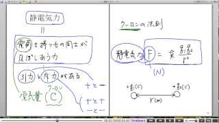 高校物理解説講義:「静電気力」講義2