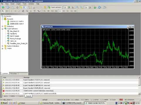 Forex trend indicator excel