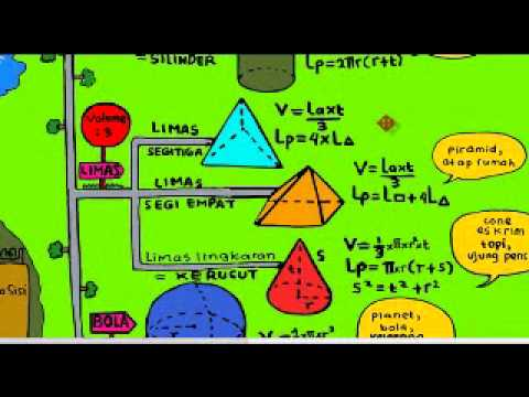 """Peta Konsep """"Bangun Ruang"""" Matematika Kelas VI SD.flv"""