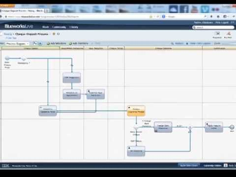 IBM MobileFirst Smarter Process Bank Deposits