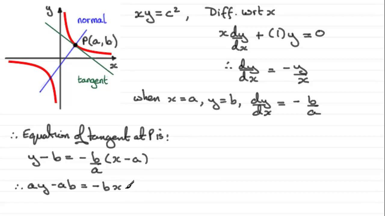 rectangular hyperbola  tangent  normal