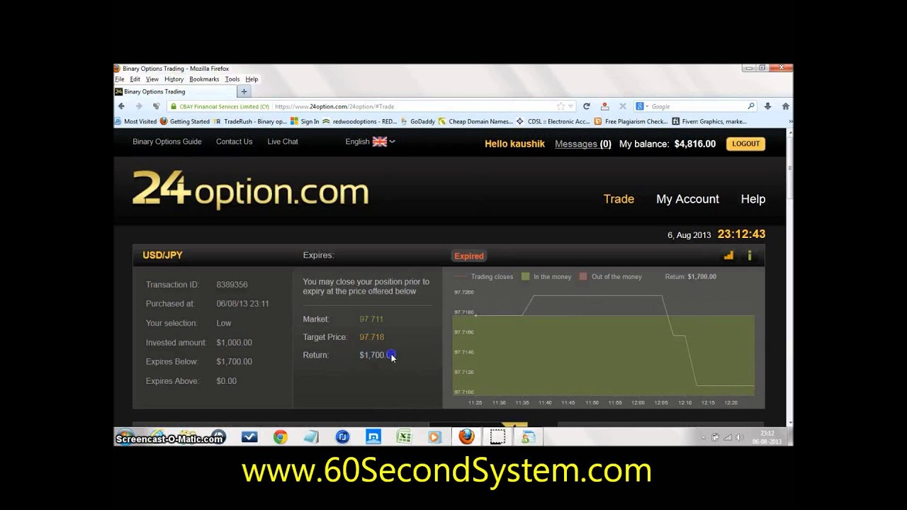 make money online binary options
