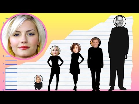 How Tall Is Elisha Cuthbert? - Height Comparison!