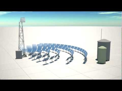 North Midlands Solar Thermal Power Project Single Module Animation