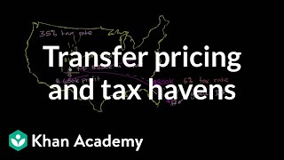 Transfer pricing and tax havens | Taxes | Finance & Capital Markets | Khan Academy