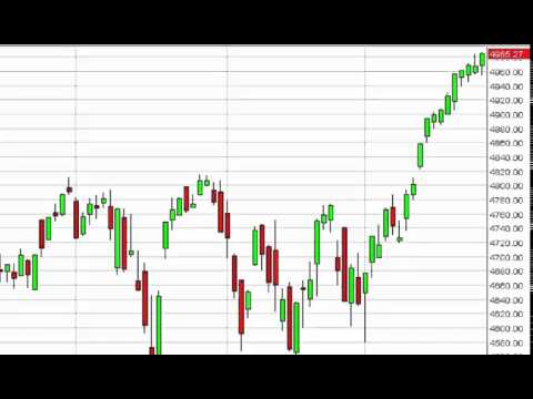 NASDAQ Technical Analysis for February 27 2015 by FXEmpire.com
