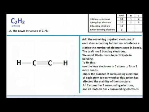C2H2 Lewis Dot Structure    C2h4 Lewis Structure Molecular Geometry