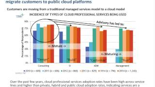 TBR 2015 cloud predictions: Shifting disruption