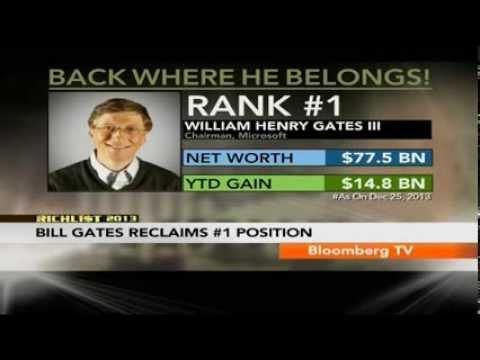Bloomberg Richlist: Top 3 Billionaires
