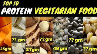 Top 10 High Protein Food | Protein Rich Vegetarian Foods | 2020