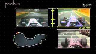 [Formula 1] V6 vs V8 vs V10 [V6 sobre mojado]