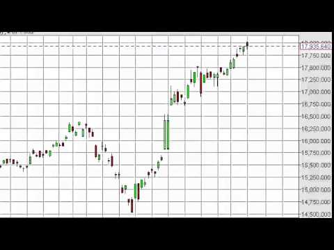 Nikkei Technical Analysis for December 9, 2014 by FXEmpire.com