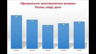 Сколько Россия потеряла в результате санкций ИНФОГРАФИКА
