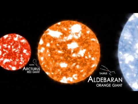 Сравнение размера планет и звезд