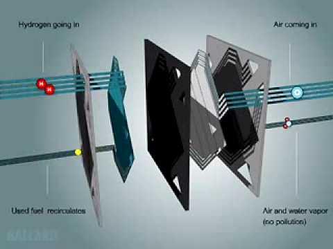 bit.ly/cYZEjr Fuel cells run on hydrogen (hidrogen fuel), the simplest