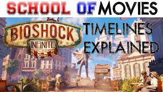 BioShock Infinite Timelines Explained