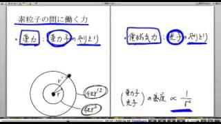 高校物理解説講義:「素粒子」講義4