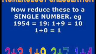 Numerology business name check image 3
