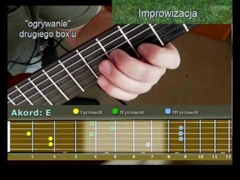 Jak Grać Solówki Na Gitarze, Cz. 2 Lekcje Gry. Gitara