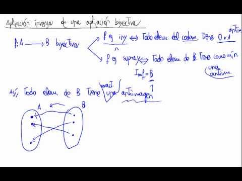 Definición de inversa de una aplicación biyectiva