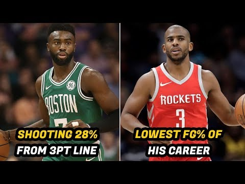 6 NBA Players That Have Been Disappointing in 2018-19 Season