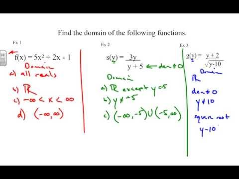 photo How to Find the Domain and Range of a Function