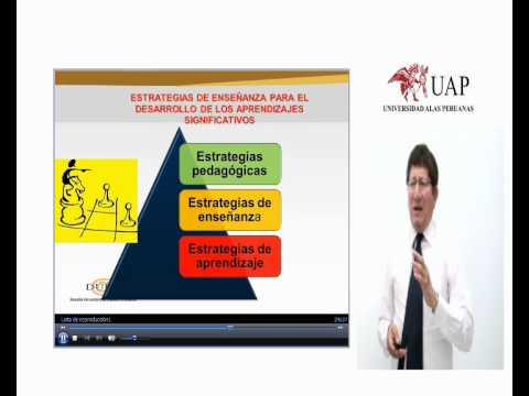 EDUCACIÓN: Estrategias de Enseñanza Aprendizaje Significativo
