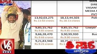 YS Jagan Mohan Reddy In Top 5 Richest MLAs In India   Teenmaar News