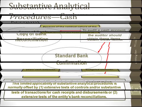 Auditing: Auditing Cash: Lecture 12 - Professor Helen Brown Liburd (Spring 2014)