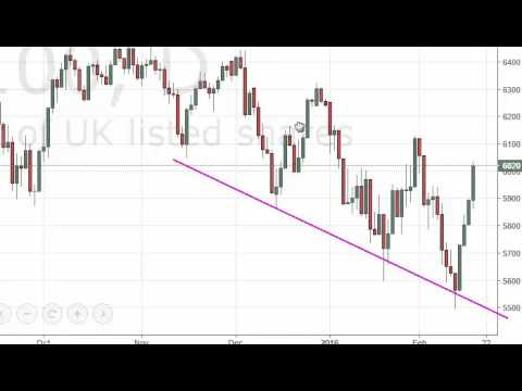 FTSE 100 Technical Analysis for February 18 2016 by FXEmpire.com