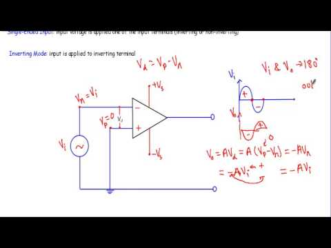 Op Amp Open Loop Inverting, Non inverting and Differential Mode