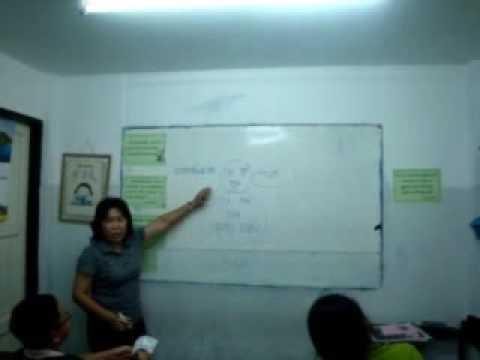 การสอนวิชาภาษาไทย